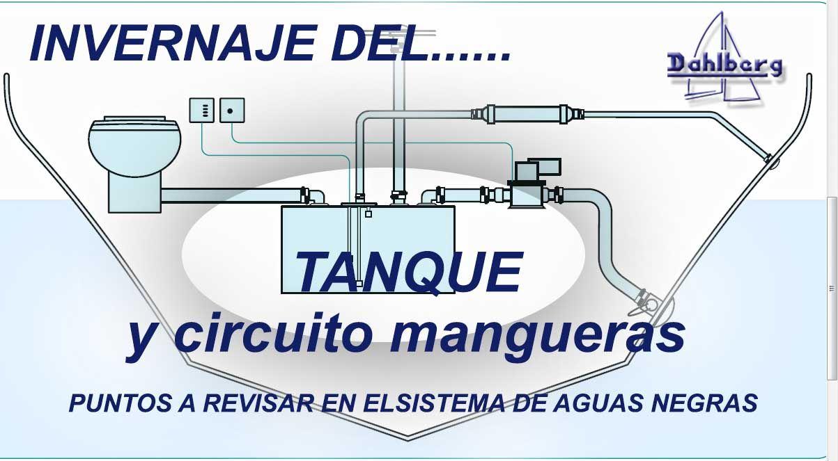 Circuito Tanque : Invernaje del tanque y circuito mangueras dahlberg